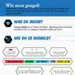 """Wie man """"googelt"""" – Operatoren: site, exakte Phrase, Begriff ausschließen"""